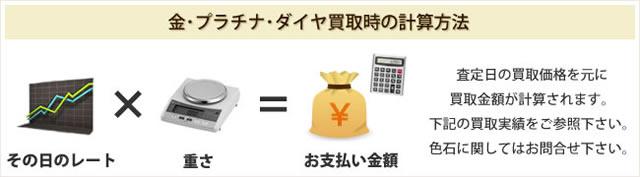 金・プラチナ・ダイヤ買取時の計算方法! ブランドショップよちか